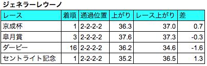 f:id:Noburo:20180920194903p:plain