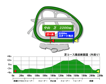 f:id:Noburo:20180920201102p:plain