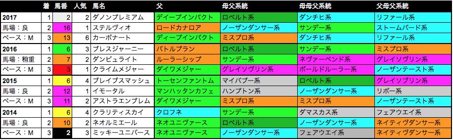 f:id:Noburo:20181002082146p:plain