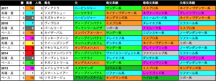 f:id:Noburo:20181011202828p:plain