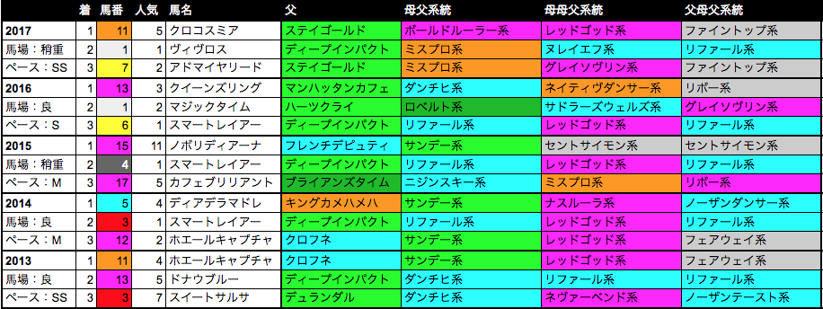 f:id:Noburo:20181012094808p:plain