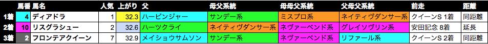 f:id:Noburo:20181015145122p:plain