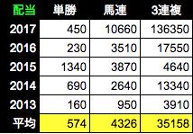 f:id:Noburo:20181016220001p:plain