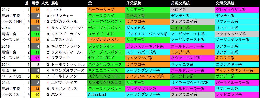 f:id:Noburo:20181016220018p:plain