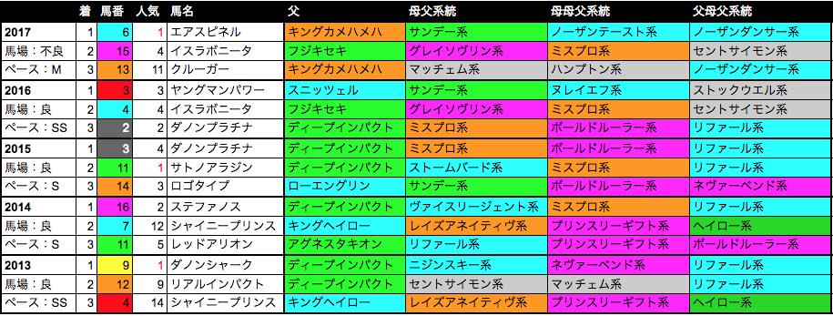 f:id:Noburo:20181017144614p:plain