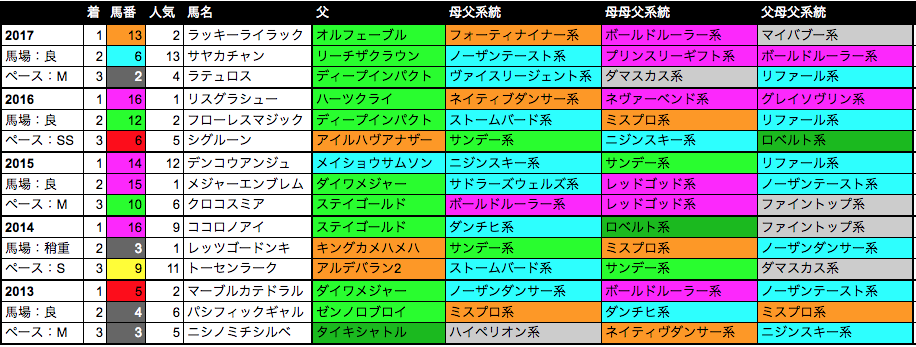 f:id:Noburo:20181027112248p:plain