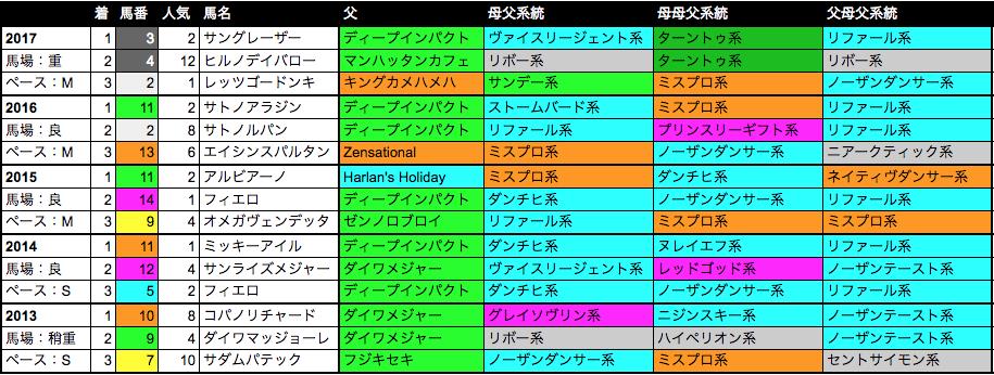 f:id:Noburo:20181027120230p:plain