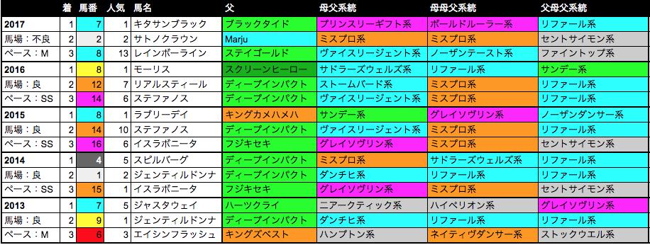 f:id:Noburo:20181027184723p:plain