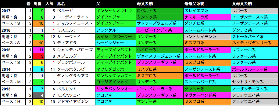 f:id:Noburo:20181102101344p:plain