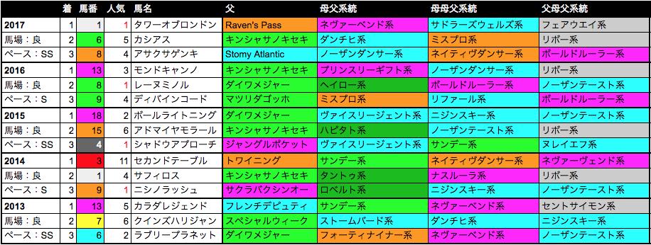 f:id:Noburo:20181102104023p:plain
