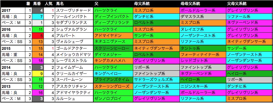 f:id:Noburo:20181102122327p:plain