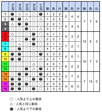 f:id:Noburo:20181220220020p:plain
