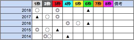 f:id:Noburo:20190105071645p:plain