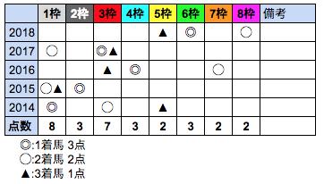 f:id:Noburo:20190105093808p:plain
