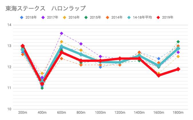 f:id:Noburo:20190120211213p:plain