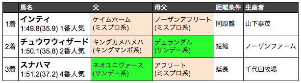 f:id:Noburo:20190120213050p:plain