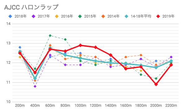 f:id:Noburo:20190120223125p:plain