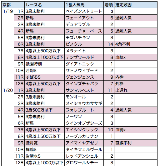f:id:Noburo:20190123004658p:plain
