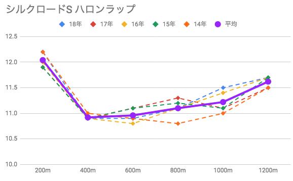 f:id:Noburo:20190124160341p:plain