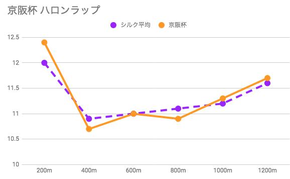 f:id:Noburo:20190124165142p:plain