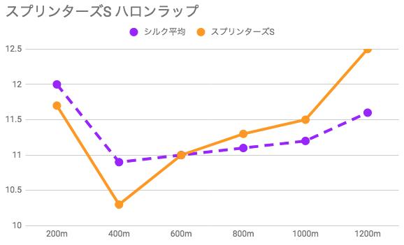 f:id:Noburo:20190124170417p:plain