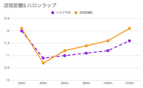 f:id:Noburo:20190124171319p:plain