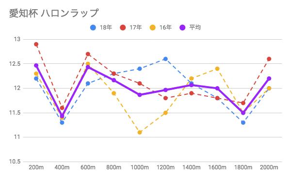 f:id:Noburo:20190124185111p:plain