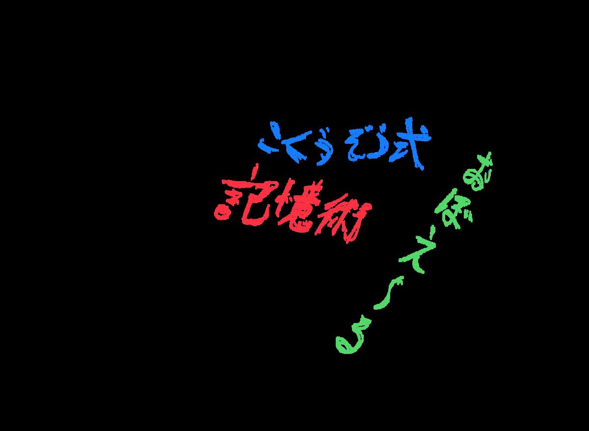 f:id:Nobuta:20190509082835p:plain