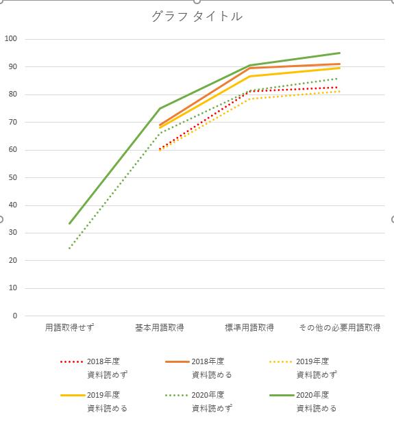 f:id:Nobuta:20200121161446p:plain