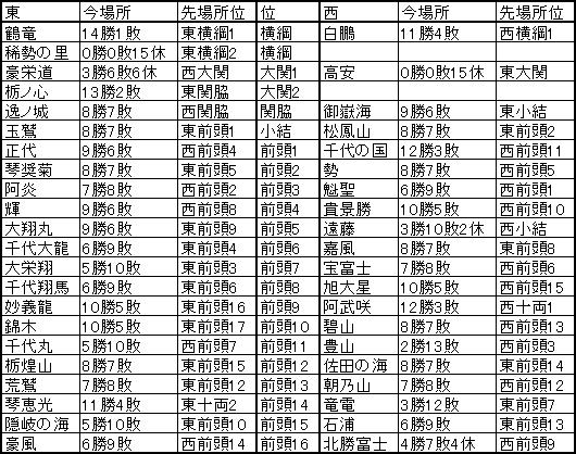 f:id:NomuraYuhki:20180527182109p:plain