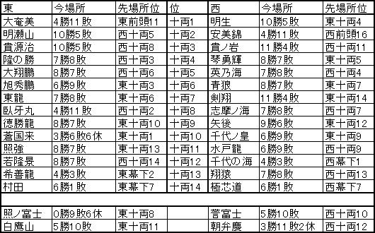 f:id:NomuraYuhki:20180527183749p:plain