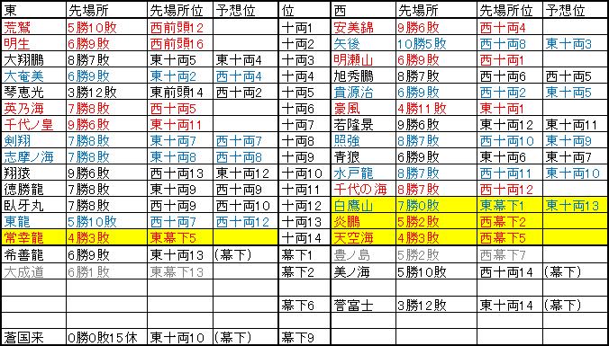 f:id:NomuraYuhki:20180827151135p:plain