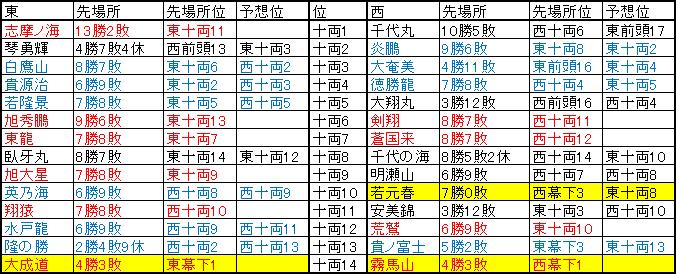 f:id:NomuraYuhki:20190225101420p:plain