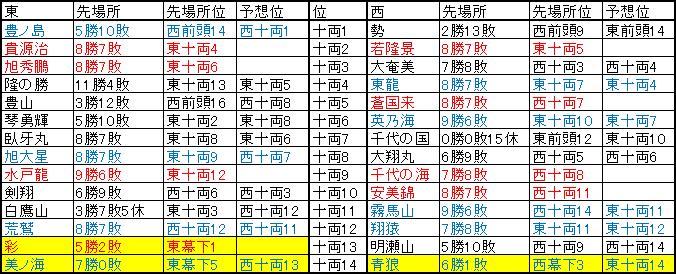 f:id:NomuraYuhki:20190501102505p:plain