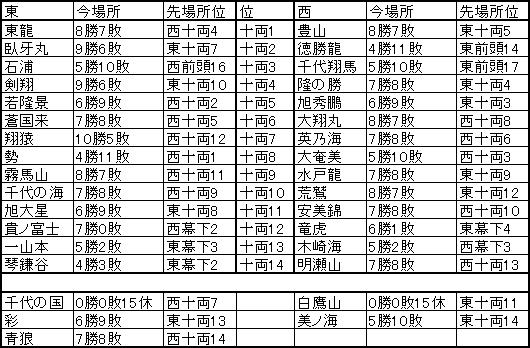 f:id:NomuraYuhki:20190526183600p:plain