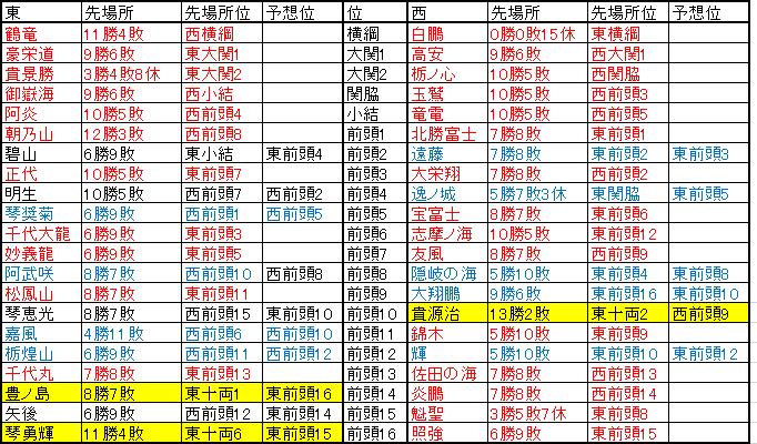 f:id:NomuraYuhki:20190624143500p:plain