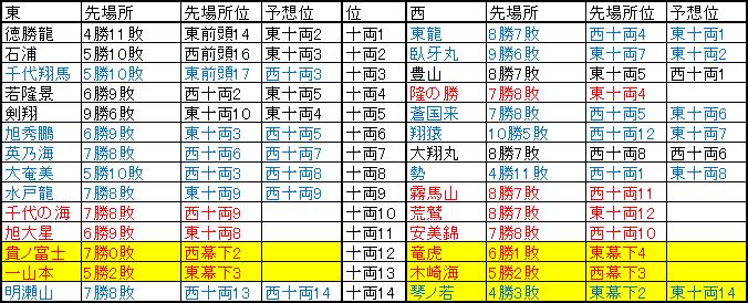 f:id:NomuraYuhki:20190624144151p:plain