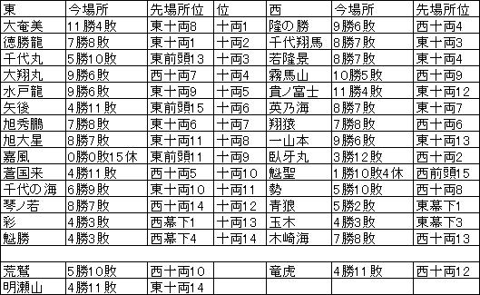 f:id:NomuraYuhki:20190722082813p:plain