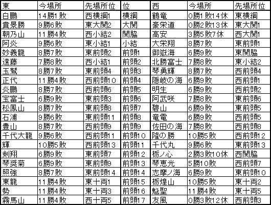 f:id:NomuraYuhki:20191125151723p:plain