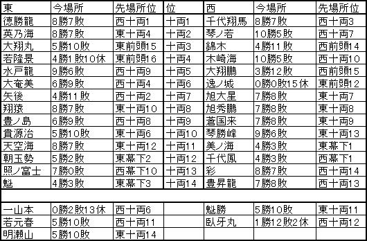 f:id:NomuraYuhki:20191125152317p:plain