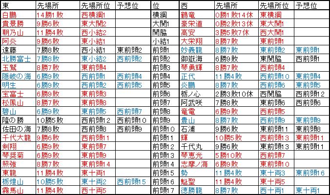 f:id:NomuraYuhki:20191224071643p:plain