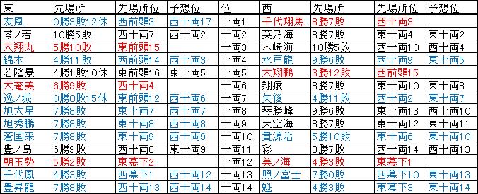 f:id:NomuraYuhki:20191224072033p:plain