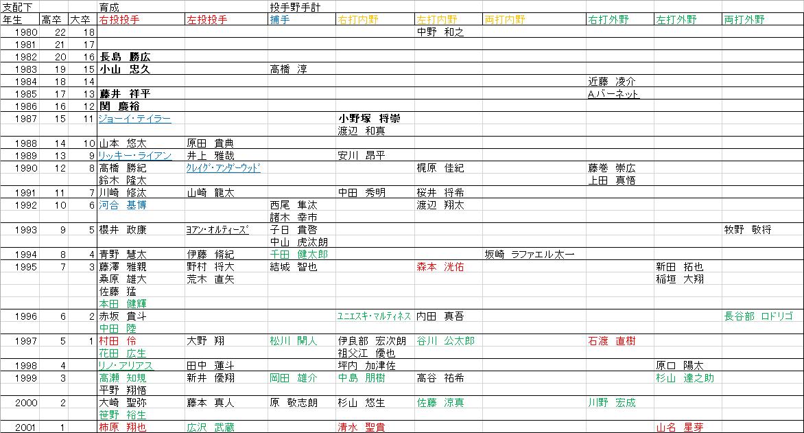 f:id:NomuraYuhki:20200210203624p:plain