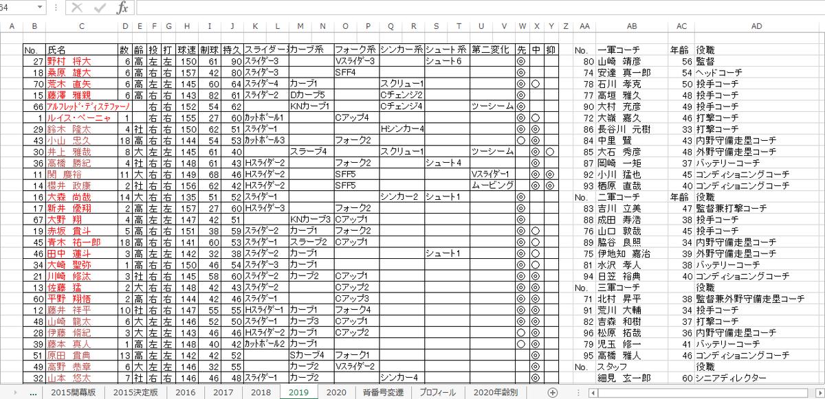 f:id:NomuraYuhki:20200210205130p:plain