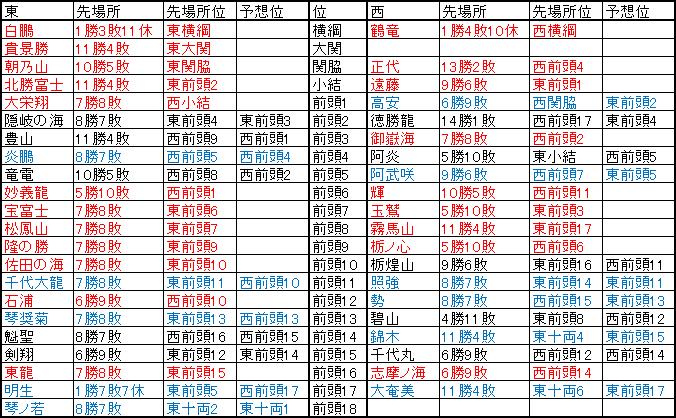 f:id:NomuraYuhki:20200224101441p:plain