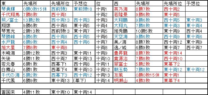 f:id:NomuraYuhki:20200224101729p:plain