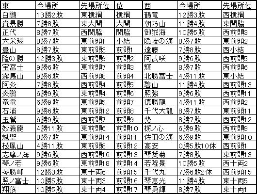 f:id:NomuraYuhki:20200322202550p:plain