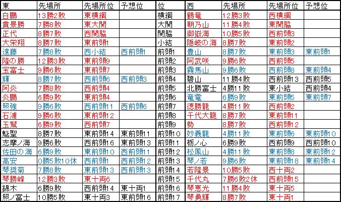 f:id:NomuraYuhki:20200427160756p:plain