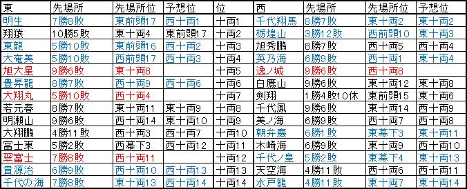 f:id:NomuraYuhki:20200427161303p:plain