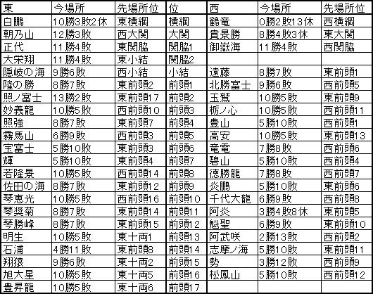 f:id:NomuraYuhki:20200802182333p:plain